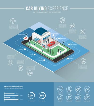 compra de automóviles infografía comercialización: viaje de los clientes y concesionario de coches en una tableta de pantalla táctil digital