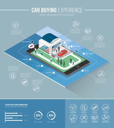 Car buying experience marketing infographic: customer journey and car dealership on a digital touch screen tablet