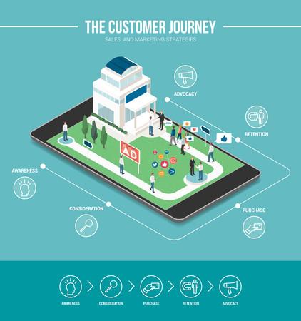 Comerciales y de marketing de infografía: viaje de los clientes y la Oficina bulding en una tableta de pantalla táctil digital, estrategias de venta concepto