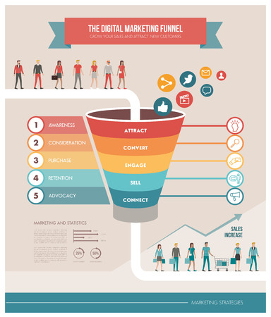 sales: The digital marketing funnel infographic: winning new customers with marketing strategies Illustration