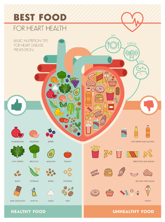 unhealthy food: Human heart with healthy fresh vegetables on one side and junk unhealthy food on the other side, healthy food for heart infographic