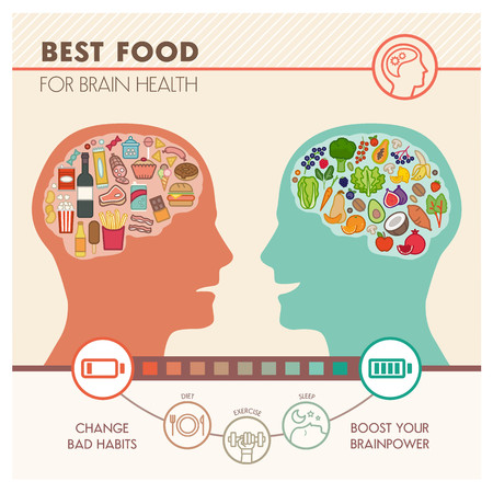 brain function: Junk unhealthy food and healthy vegetables diet comparison, best food for brain infographic