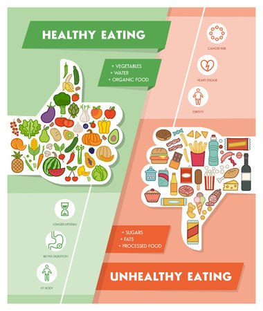 eating healthy: Healthy fresh vegetables and unhealthy junk food comparison with thumbs up and down, healthy eating and diet concept