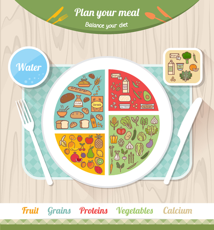 Vegan healthy diet and eatwell plate concept, food icons and portions on a pie chart