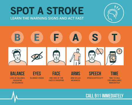la conciencia de emergencia accidente cerebrovascular y signos de reconocimiento, procedimiento médico infografía