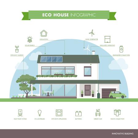 Green eco house Infografik mit modernen Gebäude und Ökologie Icons Set
