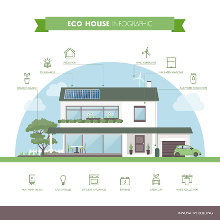 Green eco house infographic with modern building and ecology icons set