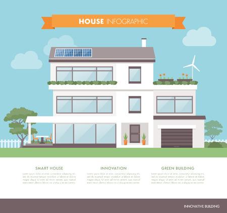 현대 에코 하우스, 태양 전지 패널, 풍력 발전기 및 정원, 건축 및 지속 가능성 개념
