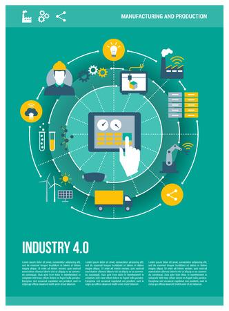 Industria 4.0, automatización, Internet de los objetos y conceptos de la tableta con la interfaz hombre-máquina, el diseño del cartel