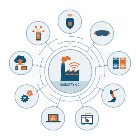 산업 4.0 개념 : 보안, 증강 현실, 자동화, 사물과 클라우드 컴퓨팅의 인터넷 일러스트