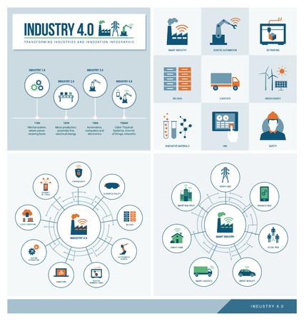 Indústria 4.0 e conjunto de infográficos de produções inteligentes: revolução industrial, produtividade, tecnologia e inovação