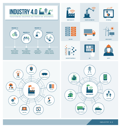 Industry 4.0 and smart productions infographics set: industrial revolution, productivity, technology and innovation Ilustração