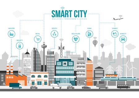 Inteligentne miasto z inteligentnymi usługami i ikonami, internet rzeczy, sieci i koncepcja poszerzonej rzeczywistości
