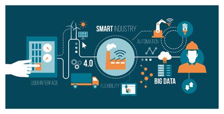 Indústria inteligente 4.0, automação e conceito de interface do usuário: conexão do usuário com um tablet e troca de dados com um sistema ciber-físico Ilustración de vector