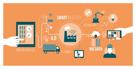 Smart industry 4.0, automation et concept d'interface utilisateur: utilisateurs connectés à une tablette et à un smartphone, échange de données avec un système cyber-physique Vecteurs