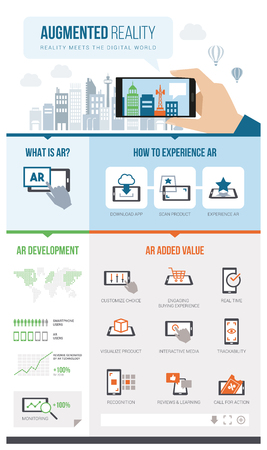 ar: Augmented reality development infographic: how it works, ar added value, charts, statistics and icons set Illustration
