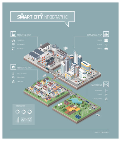 Vector isometric contemporary city isles infographic with buildings, factories, people and streets: commercial area, residential district, industrial park, farm and natural area Çizim