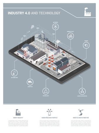Parco industriale isometrico con persone e veicoli su un telefono, industria 4.0 e concetto di realtà aumentata.
