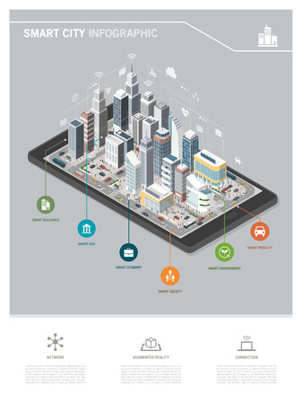 Contemporary isometric smart city on a digital tablet infographic with skyscrapers, people and vehicles