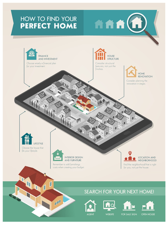 residential home: How to find your perfect home infographic, residential area on a smartphone and icons; real estate, technology and augmented reality concept Illustration