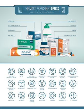 Medicine, healthcare, and pharmaceuticals infographics with drugs classification and icons set