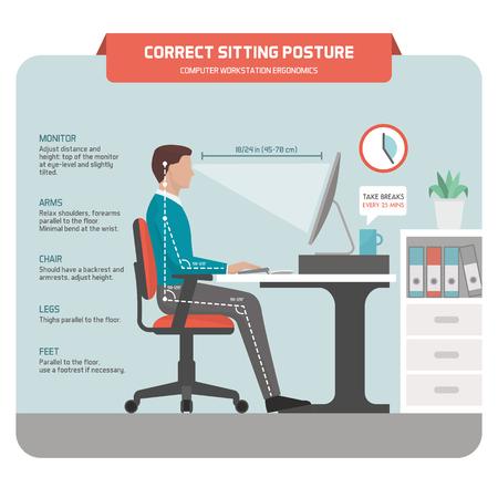 Correcto sentado en la postura ergonomía de la mesa: empleado de oficina utilizando una computadora y mejorar su postura