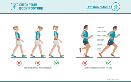 The correct walking and running posture: body ergonomics, sports and health infographic