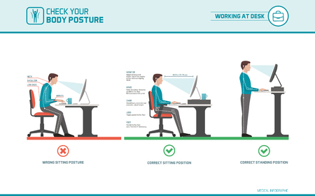 Correct assis à la posture du bureau Conseils ergonomiques pour les employés de bureau: comment s'asseoir au bureau lors de l'utilisation d'un ordinateur et comment utiliser un poste de travail debout Banque d'images - 75839071