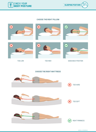Correct sleeping ergonomics and body posture, mattress and pillow selection infographic Vectores