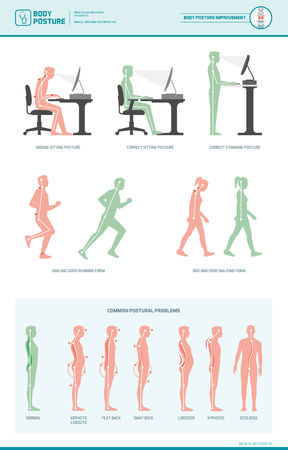 Body ergonomics infographic and common postural problems: improve your posture when working at desk, walking and running