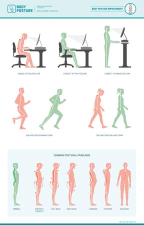 Lichamelijke ergonomie infografische en algemene postuurproblemen: verbeter uw houding bij het werken aan een bureau, lopen en lopen