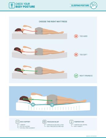 Correct sleeping ergonomics and body posture, mattress and pillow selection infographic Illustration