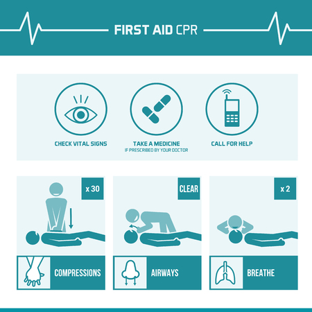 First aid and cpr emergency procedure with icons and stick figures: compressions, clean airways and breaths Illustration