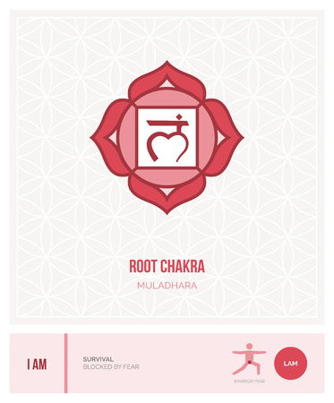 sanskrit: Root chakra Muladhara: chakras, energy healing and yoga poses infographic