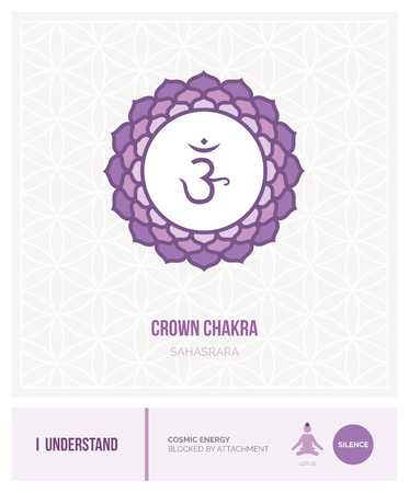 Crown chakra Sahasrara: chakras, energy healing and yoga poses infographic Illustration