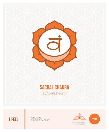 Sacral chakra Svadhisthana: chakras, energy healing and yoga poses infographic