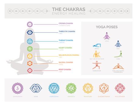 Chakras, energy healing and yoga infographic: meditation and spirituality concept Illustration