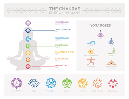 Chakras, energy healing and yoga infographic: meditation and spirituality concept Çizim