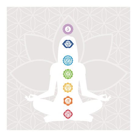 Seven chakras, energy body and woman meditating in the lotus position