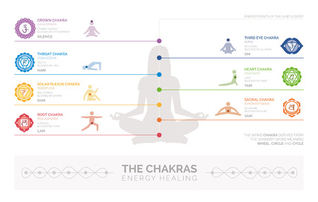 Chakras, energy healing and yoga infographic: meditation and spirituality concept Vectores