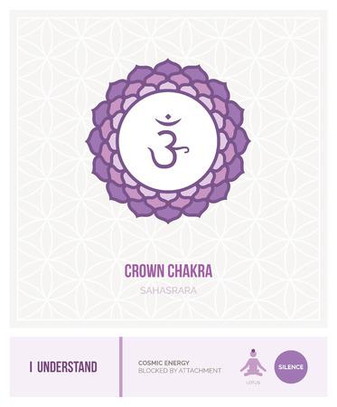 Crown chakra Sahasrara: chakras, energy healing and yoga poses infographic Illustration