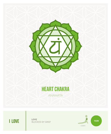 sanskrit: Heart chakra Anahata: chakras, energy healing and yoga poses infographic Illustration