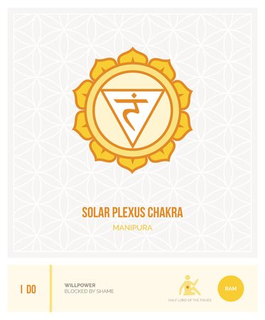 Solar plexus chakra Manipura: chakras, energy healing and yoga poses infographic Illustration