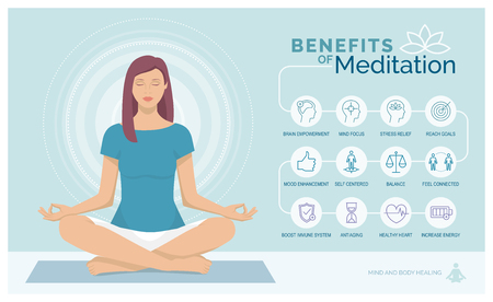 Meditation health benefits for body, mind and emotions, vector infographic with icons set Stok Fotoğraf - 78478462