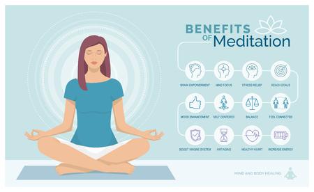 Medytacja korzyści zdrowotne dla ciała, umysłu i emocji, wektor infographic z zestawami ikon