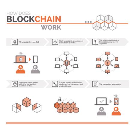 Comment fonctionne une blockchain: crypto-monnaie et transactions sécurisées infographique Illustration. Vecteurs