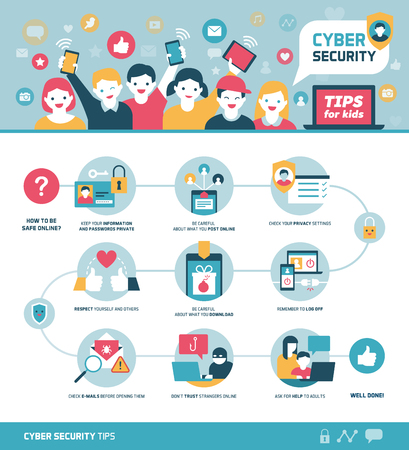 Cyber security tips for kids infographic: how to connect online and use social network safely, vector infographic with icons.