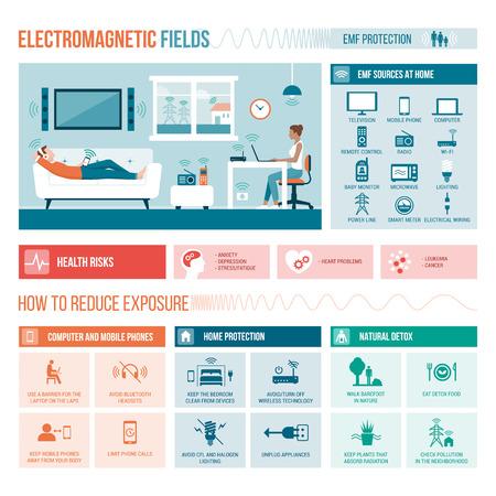 Campos electromagnéticos en el hogar, fuentes, efectos sobre la salud y la protección, infografía vectorial con iconos.