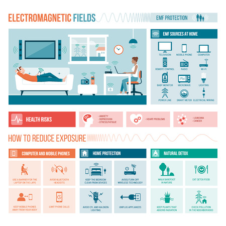 Electromagnetic fields in the home, sources, effects on health and protection, vector infographic with icons Çizim
