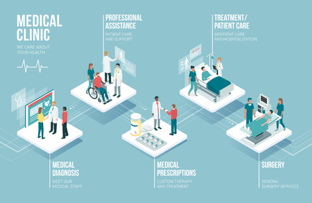 Medical clinic infographics poster with patients and doctors
